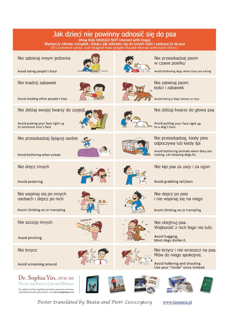 Jak dzieci nie powinny odnosić się do psa