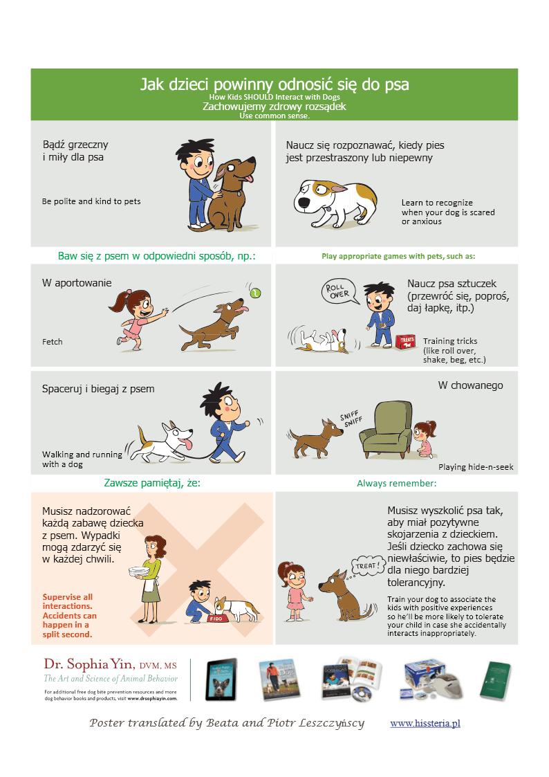 Jak dzieci powinny odnosić się do psa
