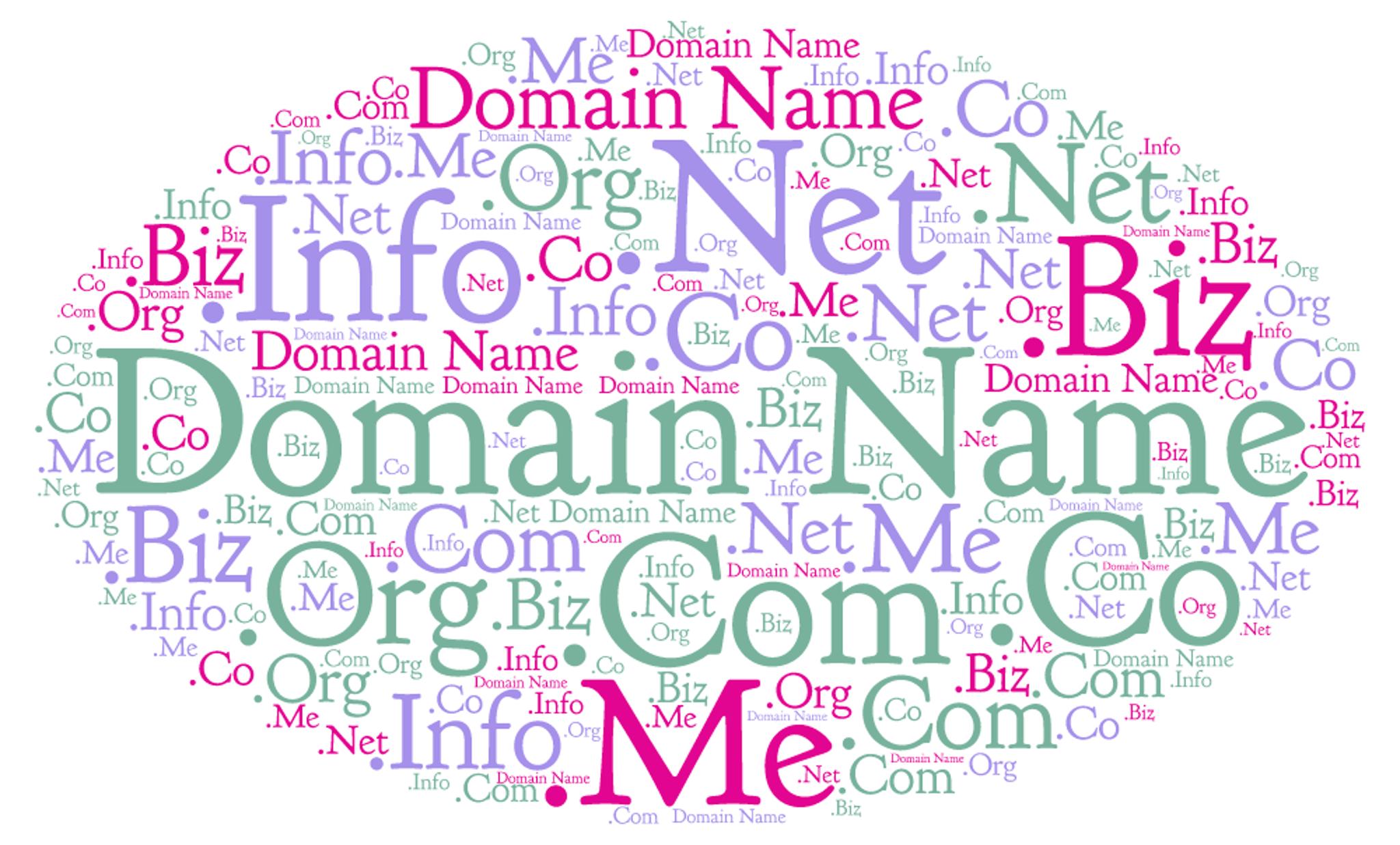 chmura utworzona z różnych rozszerzeń domen internetowych