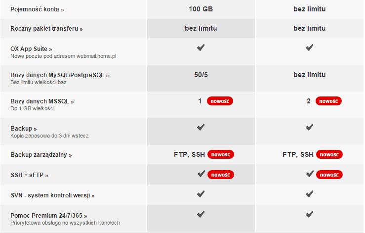fragment parametrów firmy hostingowej home.pl.pl